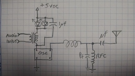 The Simple TX Schematic
